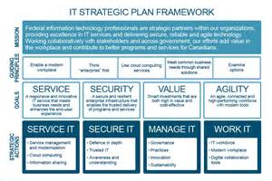 It Support Strategy Template by Government Of Canada Information Technology Strategic Plan