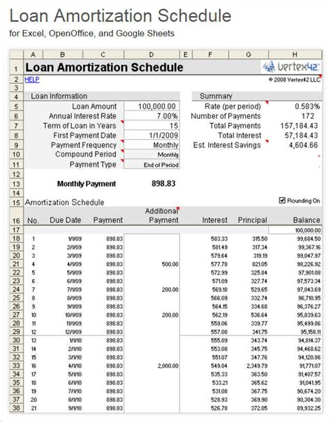 loan amortization schedule excel template 9 excel mortgage loan calculator templates free pdf formats