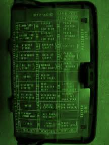 1995 acura integra interior fuse box diagram circuit