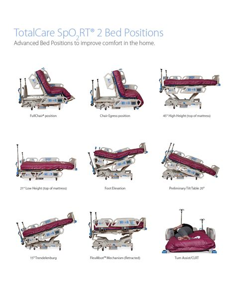 bed positioning download image