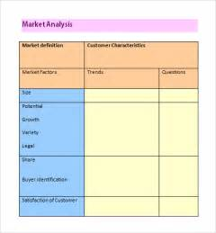 market analysis template analysis template 19 free documents in pdf