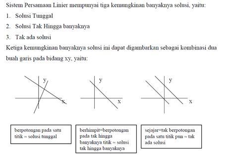 Aljabar Linear Element 1 8 2013 aljabarlinear