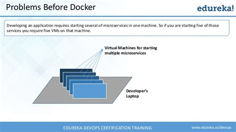 tutorial docker image what is docker docker tutorial for beginners docker