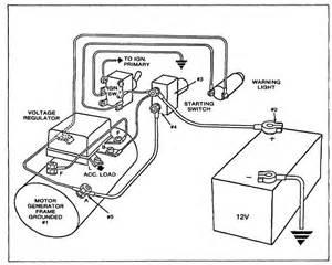 12 volt generator wiring diagram review ebooks