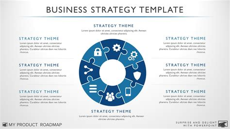 presenting a business template business strategy template analysing and presenting
