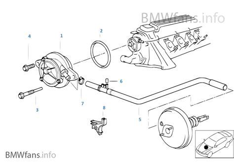 bmw e39 vacuum diagram cars wiring diagram