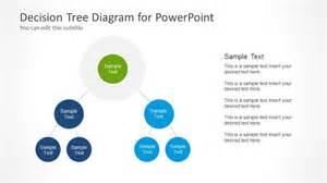 decision tree template for powerpoint decision tree diagram for powerpoint slidemodel