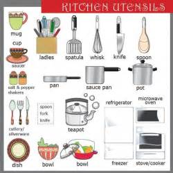Kitchen Furniture List my english teacher vocabulary list of kitchen utensils