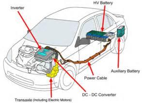 brace blog automotive news and backgrounds