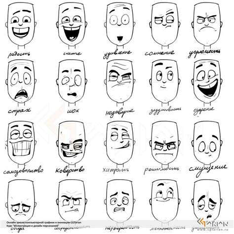 faces how to draw heads features expressions academy dibujo
