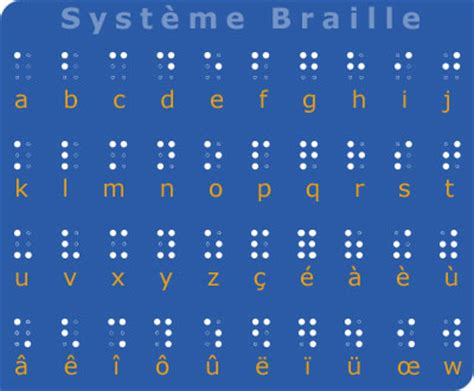 lettere braille l 233 criture braille association valentin ha 252 y