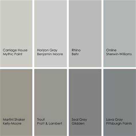 8 enticing grays for the kitchen 1 carriage house 157 3 by mythic paint 2 horizon gray 2141