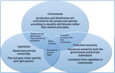 capitalism vs socialism venn diagram ib1 econ system report skyaye s