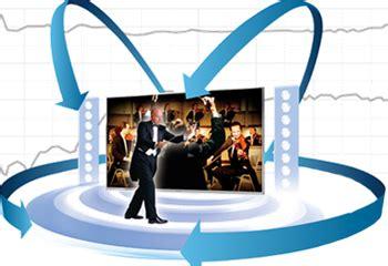 Tv Led Panasonic Th L29xm6g tv led panasonic 29 th l29xm6g ac panasonic eco navi harga clipart best clipart best