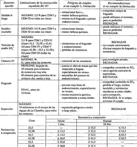 tablas salariales de construcci 243 n civil 2016 2017 tabla de construccion civil legislaci 243 n laboral