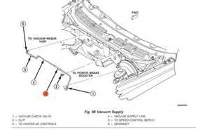 Brake Line Diagram For 1997 Dodge Dakota 1997 Dodge Ram 1500 Heater Diagram 1997 Dodge Free