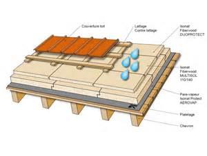 la fibre de bois pour l isolation ext 233 rieure ite tout