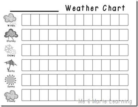 printable weather charts and graphs weather chart printable free teaching pinterest