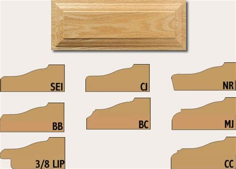 Replacement Cabinet Doors And Drawer Fronts Amma Februari 2015