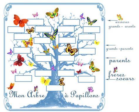 modele arbre genealogique gratuit 10 niveaux mon arbre genealogique d enfant 1 et 2 et 3 doudous
