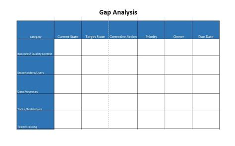 gap analysis template cyberuse 28 images 100 iso 27001