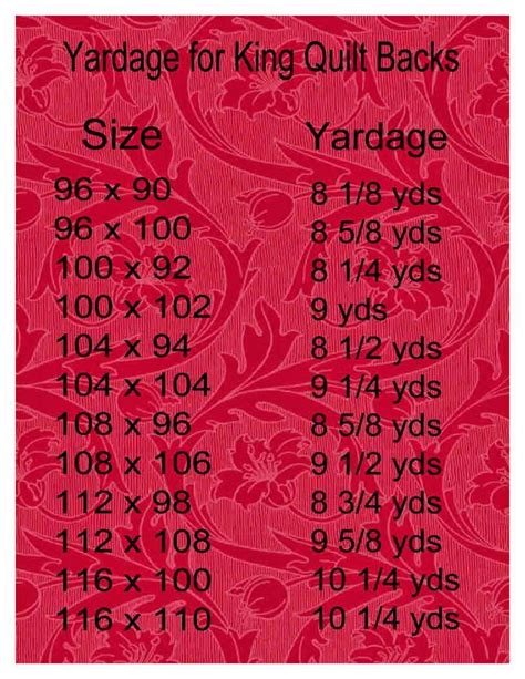 sew kind of wonderful tuesday tips displaying quilts tuesday tips yardage for quilt backs sew kind of