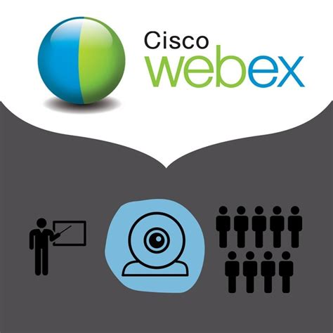 imagenes de webex videoconferencia con webex prestashop addons