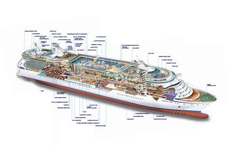Allure Of The Seas Floor Plan by