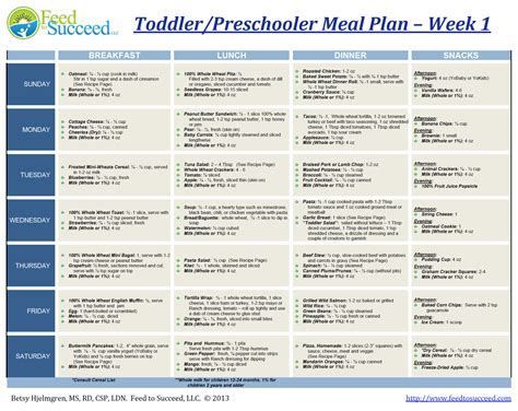 meal plans meal plans by condition feed to succeed