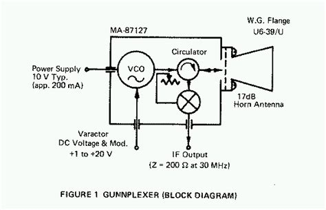 buy gunn diode oscillator 10 ghz ham operation with the ma 87127 gunnplexer