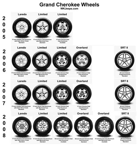 Jeep Stock Wheel Size 2015 Limited Wheel Size Html Autos Post