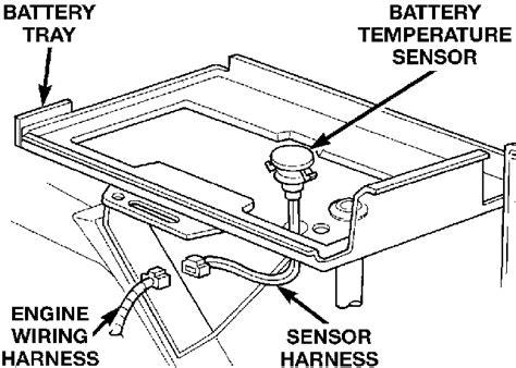 P1492 Jeep 1998 Dodge Neon Diagnostic Code P1492 Battery Temperature