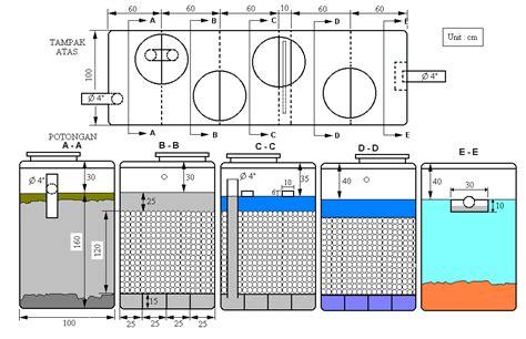 alat pengolah air limbah rumah tangga semi komunal quot kombinasi biofilter anaerob dan aerob quot