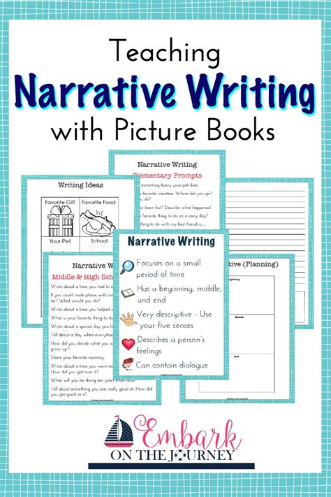using picture books to teach writing teaching narrative writing with picture books