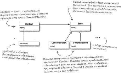 pattern state javascript заметки javascript state pattern