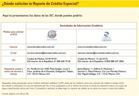 buro laboral reporte de credito especial1 512x355 jpg