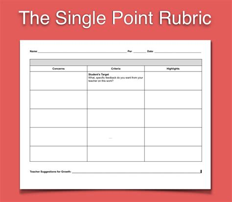 Single Pt the single point rubric thinking 101
