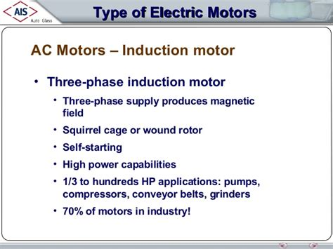 types of induction motor 20620041 electrical motors