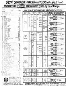 Ignition Coil Cross Reference Chart Harley Spark Guide Harley Free Engine Image For