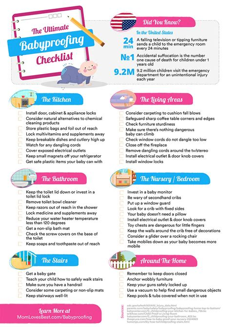 childproofing your home checklist the ultimate checklist to babyproofing your home free pdf