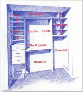 Design A Closet by How To Design A S Closet Howstuffworks