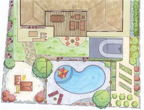 How To Design A Backyard Landscape Plan by Backyard Landscape Types Families Empty Nesters And