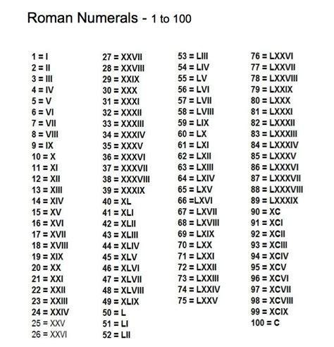 tattoo fonts roman numerals generator numerals 100 education math tattoos