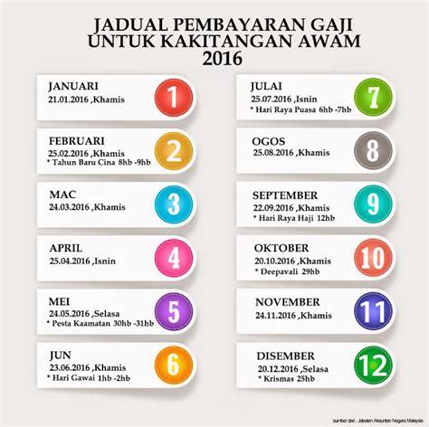 jadual haji 2016 jadual dan tarikh gaji 2016 kakitangan awam