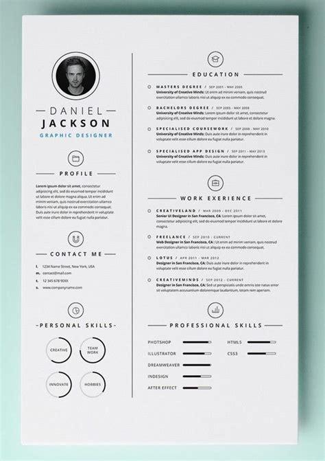 format biodata jodoh contoh resume yang cool untuk panduan anda lokmanamirul com