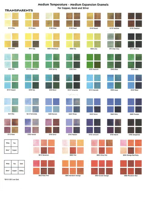 color chart enameling help and information thompson enamel