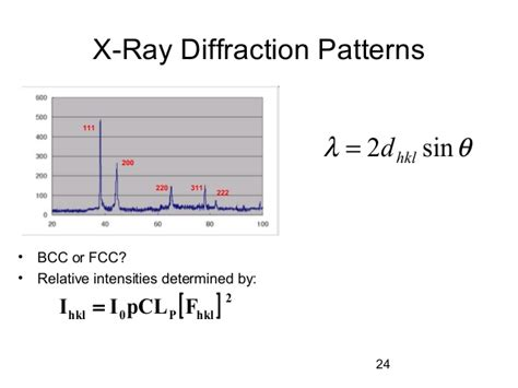 bcc x ray diffraction pattern xrd lecture 1