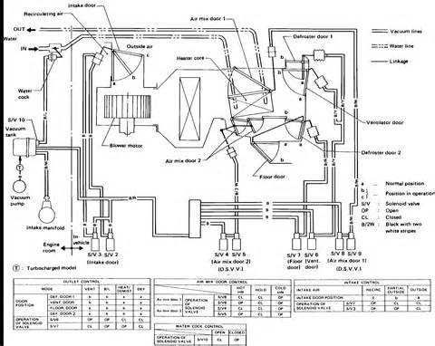 1988 nissan engine diagram get free image about wiring diagram