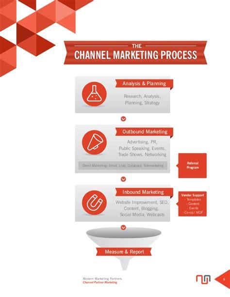 Channel Partner Marketing Best Practices Channel Partner Business Plan Template
