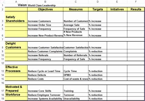 supplier performance measurement template excel taewd